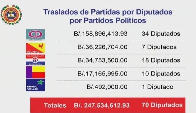 partidos-politicos_11959478